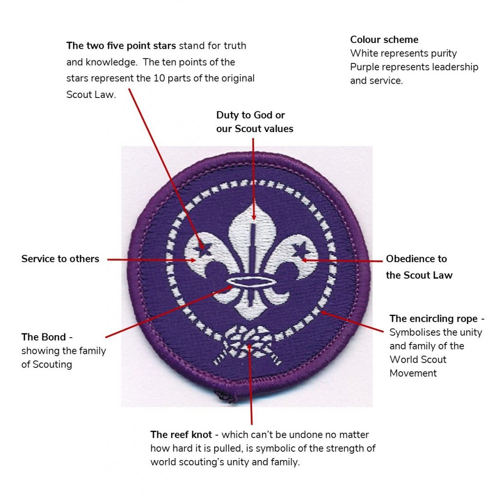 Scoutsl; world membership badge;